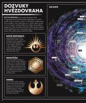 Star Wars: Poslední z Jediů – Obrazový slovník (2)