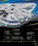 Solo: Star Wars Story: Oficiální průvodce (3)